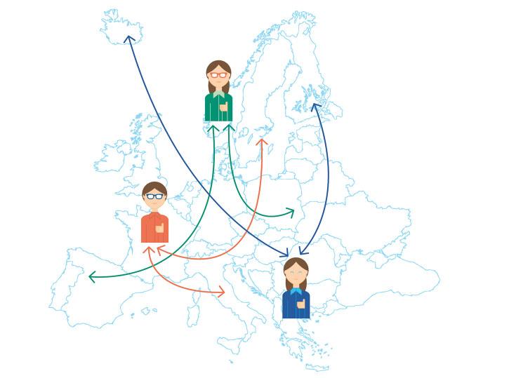 Europakart med mennesker på