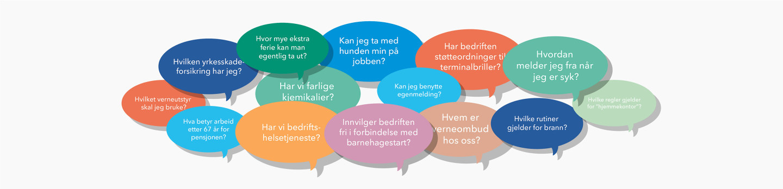 Snakkebobler med spørsmål ansatte ofte lurer på.