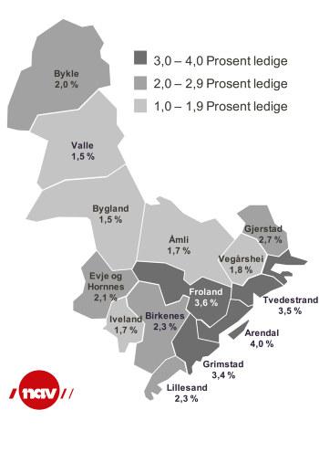 Arbeidsledigheten faller i begge Agder-fylkene, men fortsatt topper regionen ledighetsstatistikken sammen med Rogaland.