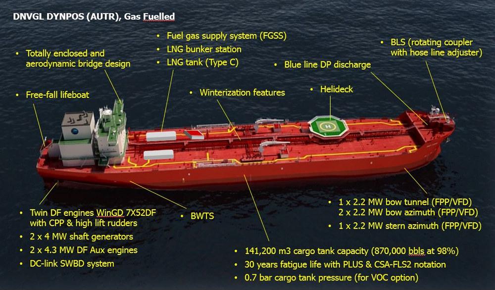 AET Sea Shuttle AS med tekst