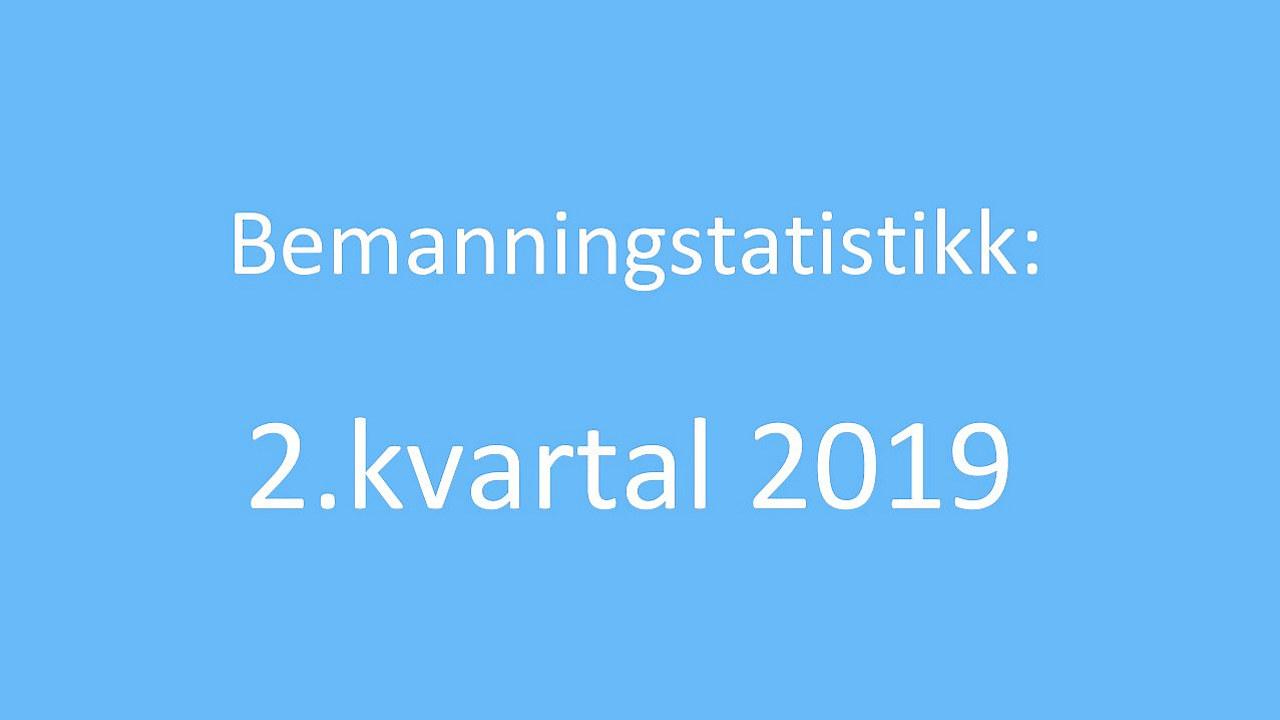 2 kvartal 2019